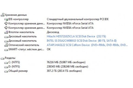 Системный блок Б/У Delux - 3596
